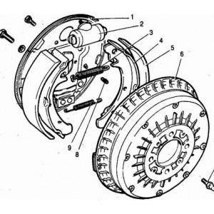Замена заднего тормозного цилиндра барабана