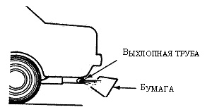 STO78.ru Тест с листом бумаги. Диагностика автомобиля.